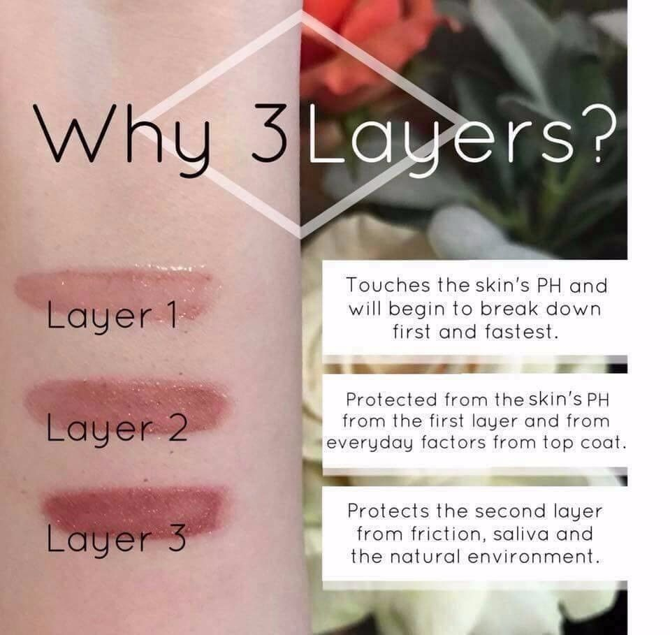 Lipsense Is To Be Worn In 3 Layers The First Layer Touches The Skin