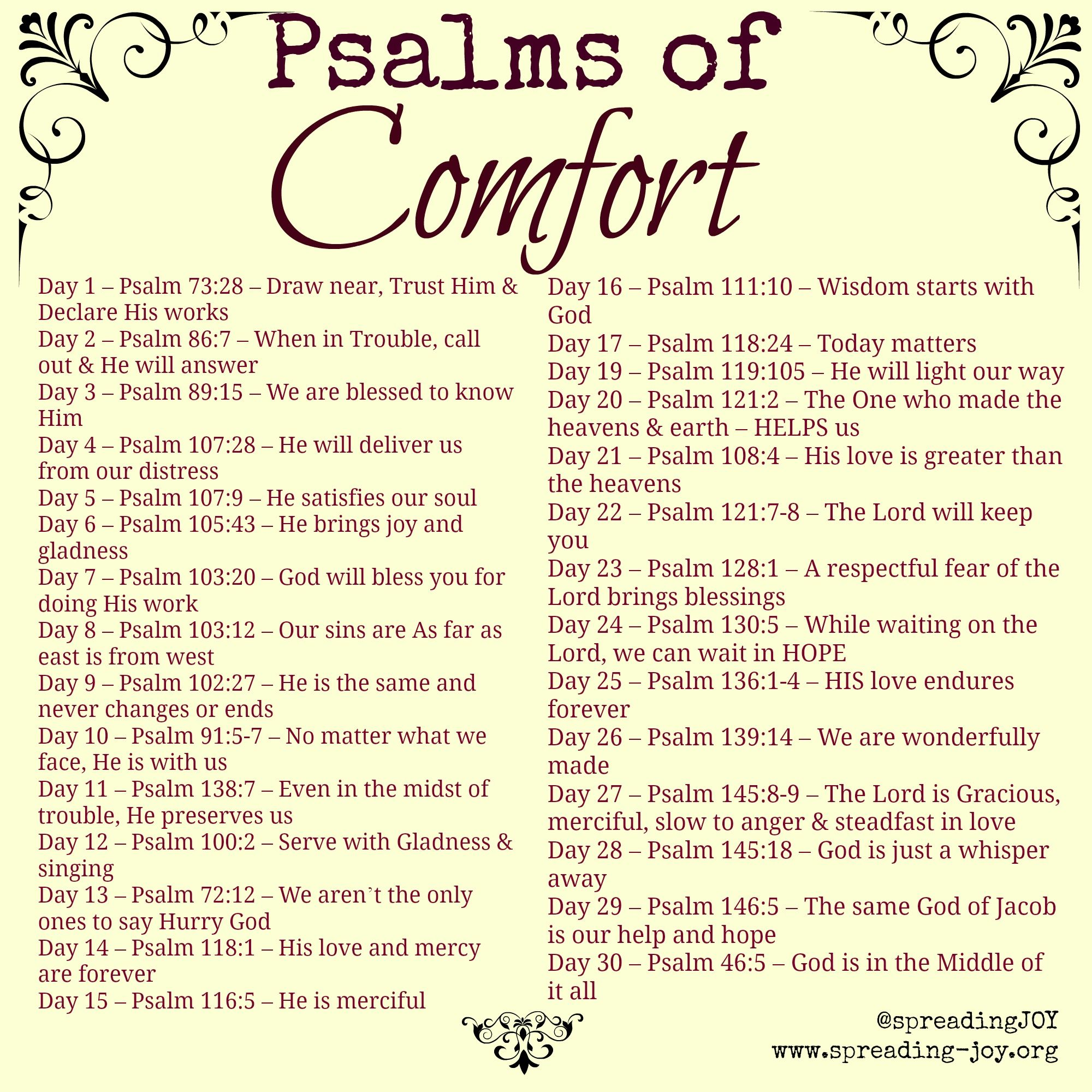 Finding fort in the Psalms Which is your favorite
