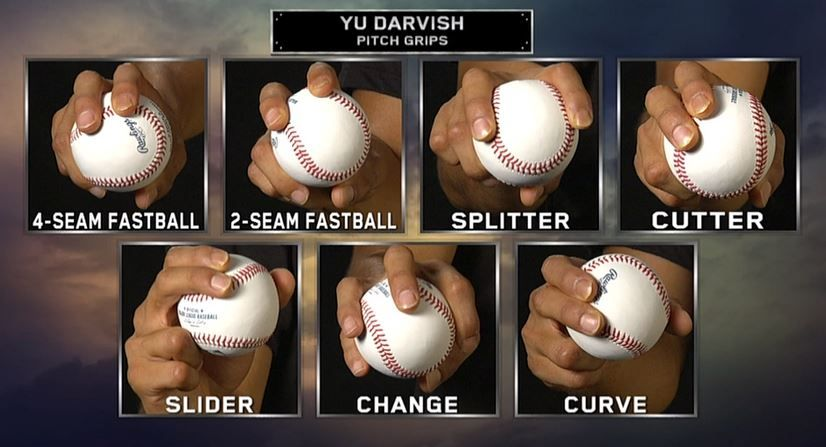 a chart of all the different baseball pitches - Google Search