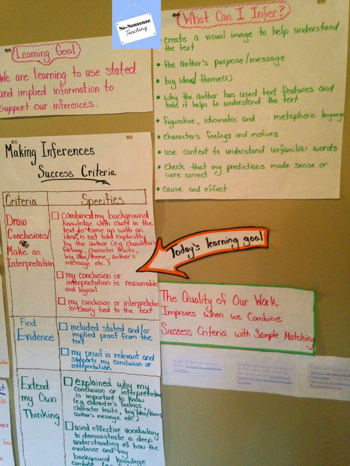No Nonsense Teaching Grades 4 8 Reading Comprehension How To Connect Success Criteria Learning Goals Reading Comprehension Learning Goals Education Success Reading comprehension objectives for