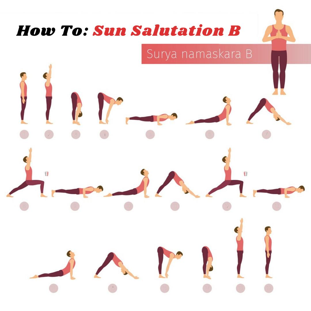 Sun Salutation B Poses