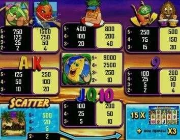 играть автоматы ягодки игровые бесплатно онлайн