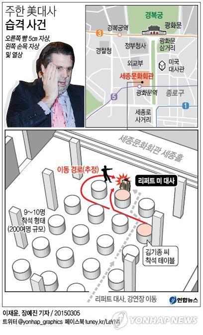 米国のリッパート駐韓大使、暴漢に襲われる⑥ 現場の解説図