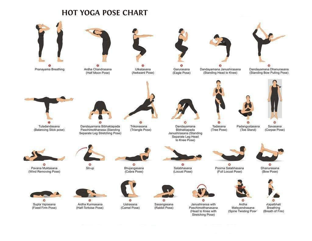 26 Bikram Yoga Poses Chart Yoga Poses Chart Yoga Poses Names Bikram Yoga Poses