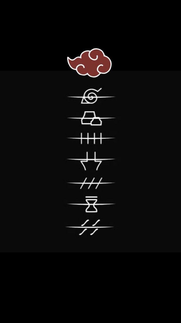 Symboles des bandeaux frontaux des déserteurs de chaque village. Narutoooo #narutowallpaper