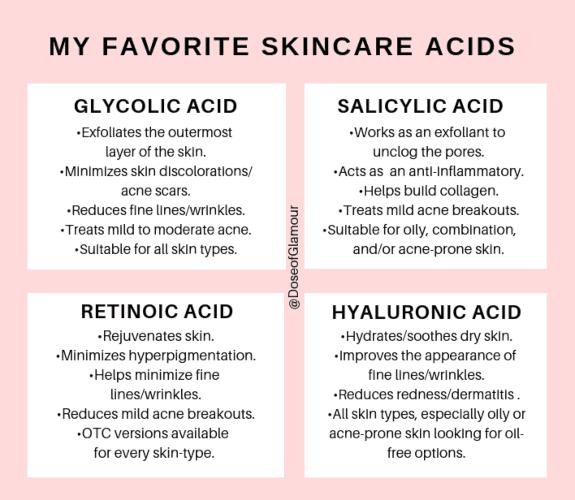 skin care acids