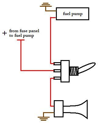 Race Car Wiring Diagram Furthermore Car Kill Switch Wiring