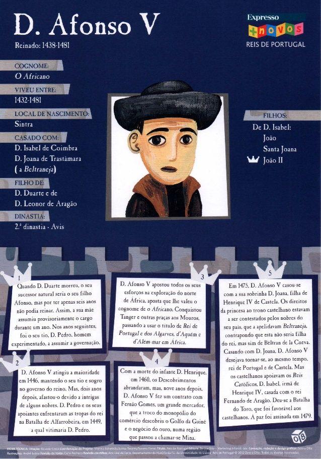 Reis De Portugal Historia De Portugal Livros Para Criancas Fichas De Portugues