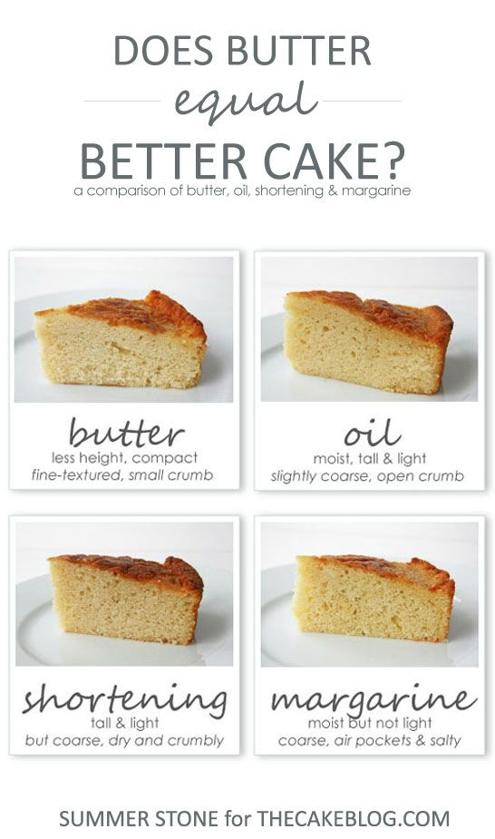 Can You Substitute Oil For Butter In Boxed Cake Mix