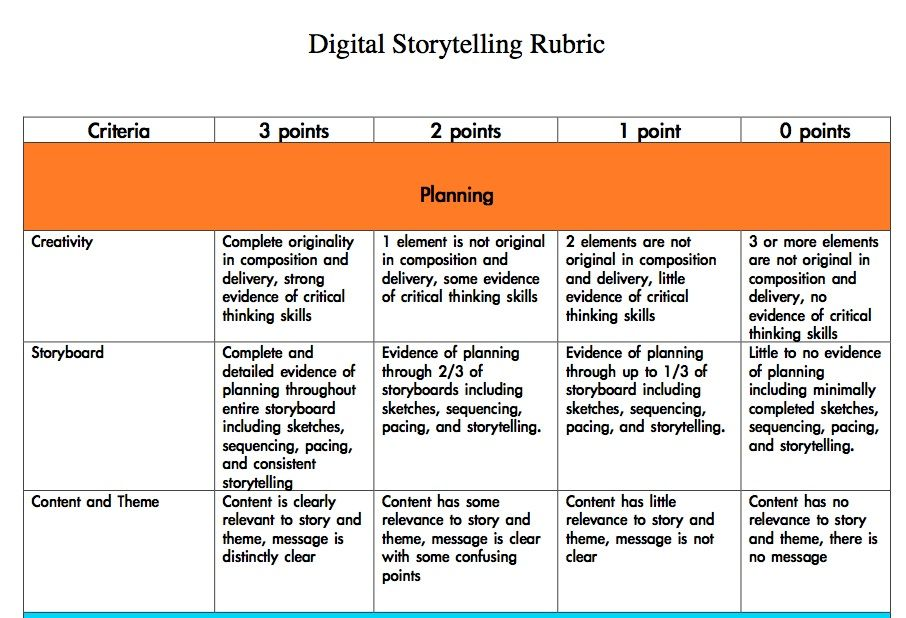 Image result for rubric for storyboard project Storyboards - digital storyboard templates
