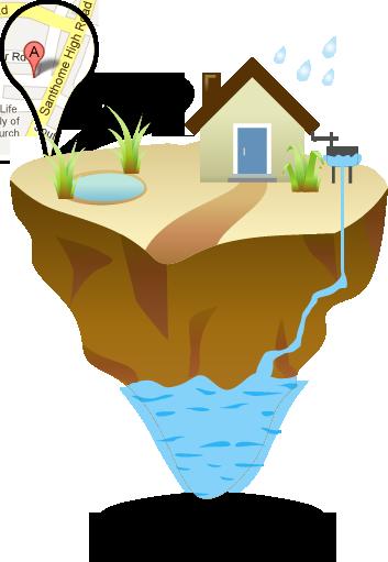 Rainwater Harvesting Is Important For Saving Water Rain