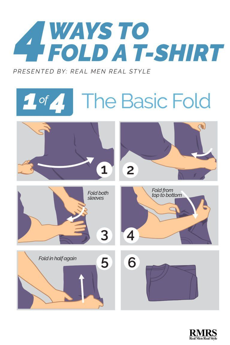 859faa4efb75 Whether you re travelling and want to save space in your suitcase or you  just want to know how to fold your T- shirts properly