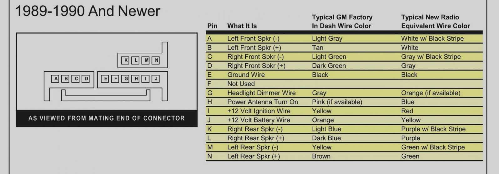 1998 Chevrolet Truck Wiring Diagram and Chevy Silverado Stereo Wiring  Diagram - Wiring Diagrams | Chevy, Chevy tahoe, Chevy express | 98 Chevy Radio Wiring Diagram |  | Pinterest