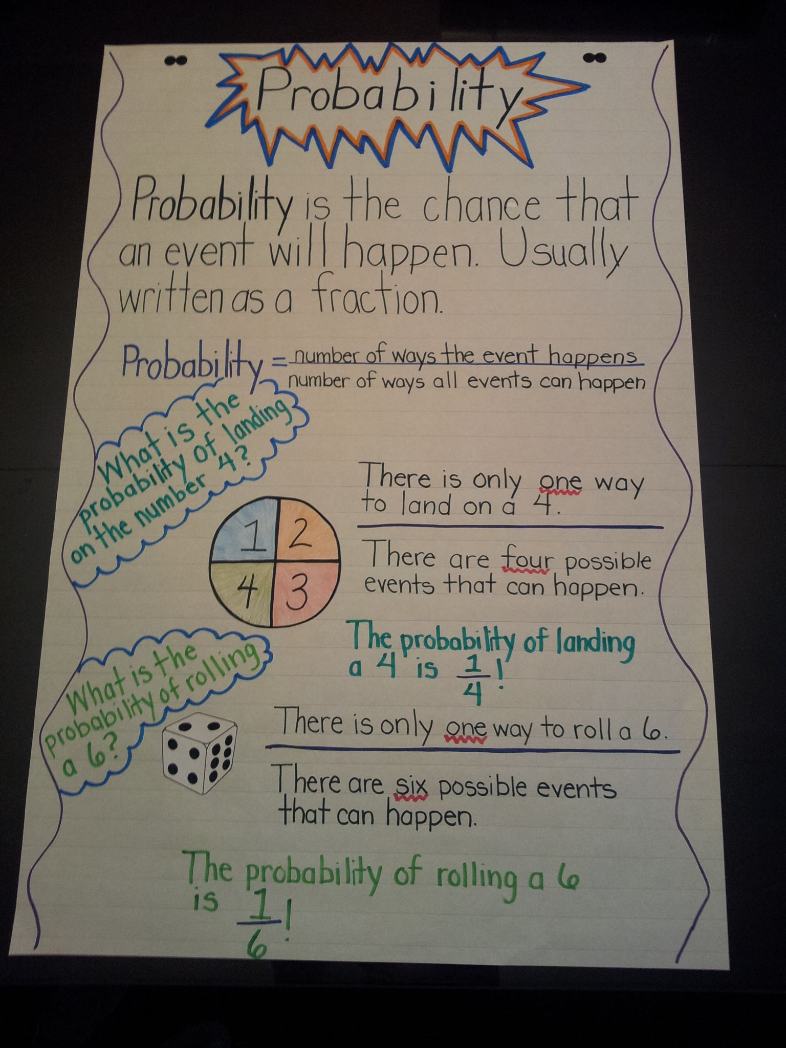 Probability Anchor Chart Math anchor charts, Math charts