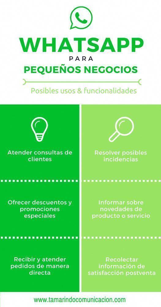 Usos y aplicaciones de Whatsapp para pequeños negocios