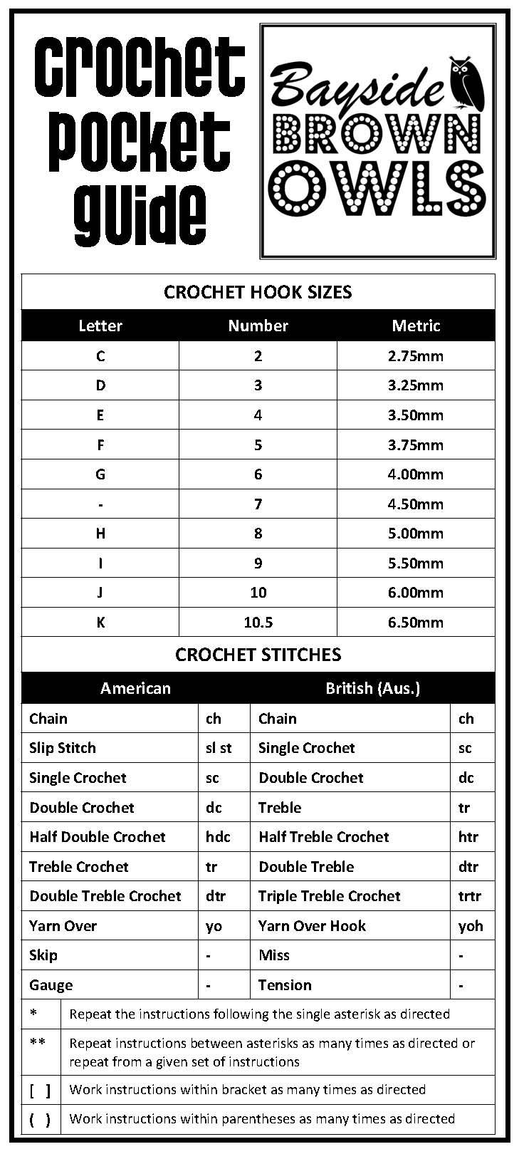 Crochet Pocket Guide Produced By Bayside Brown Owls Crochet Terminology Hook Sizes Abbreviations Crochet Stitches Crochet Instructions Crochet Hooks