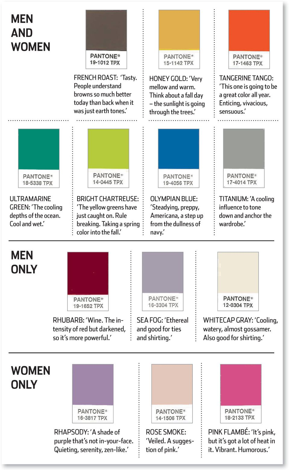 Pantone Releases Most Popular Colors For Fall Winter 2012