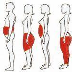 titluri ingrozitoare de pierdere in greutate