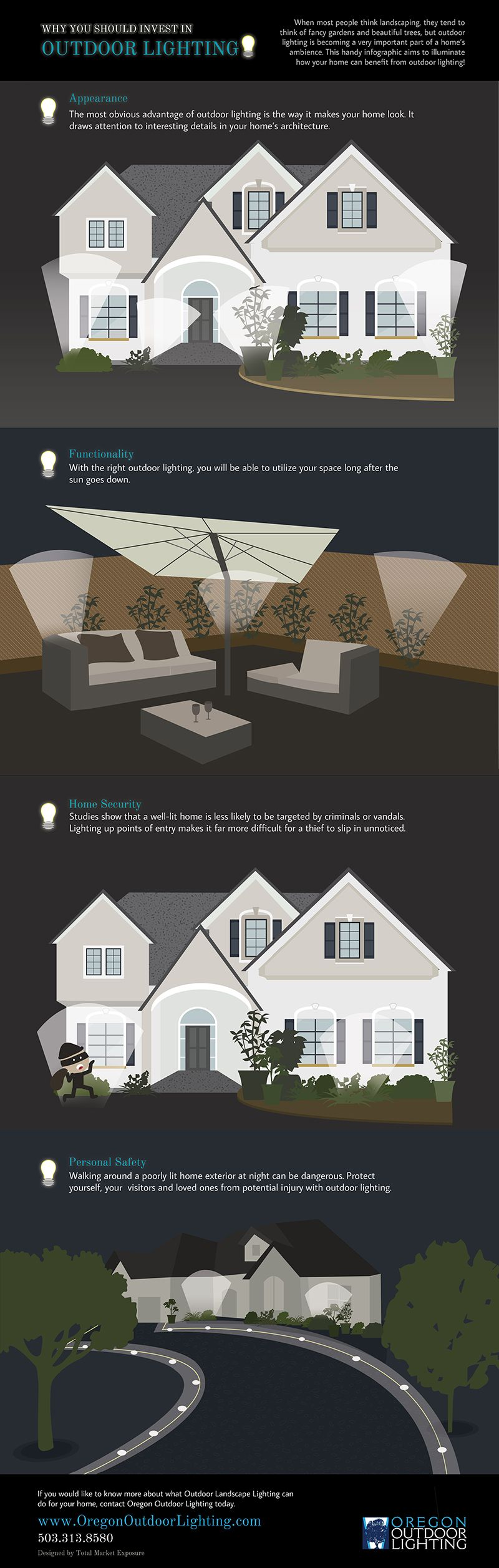 Pin by sam from portland on luxury homes pinterest outdoor why you should invest in outdoor lighting infographic oregon outdoor lighting aloadofball Image collections