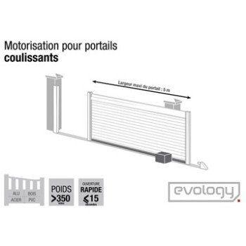 Motorisation De Portail Coulissant Evology Evoslide Portail Coulissant Portail Merlin