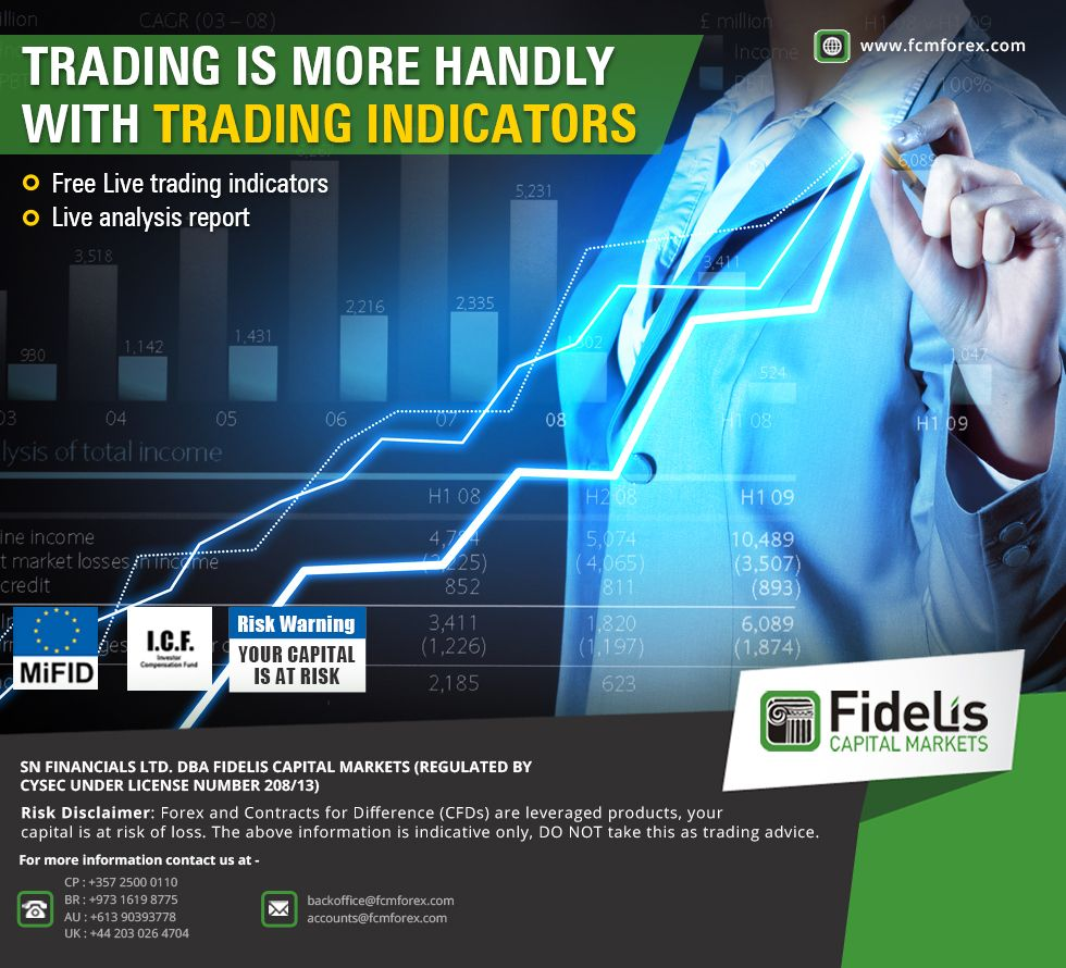 Live trading indicators
