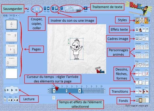Pin By Mélanie On Matériel Pédagogique Sites Internet