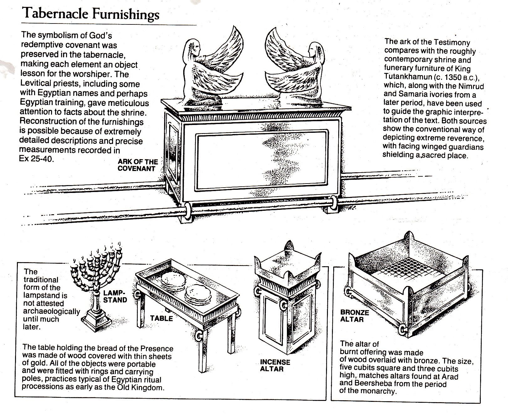 Catholic Altar Of The Worksheet