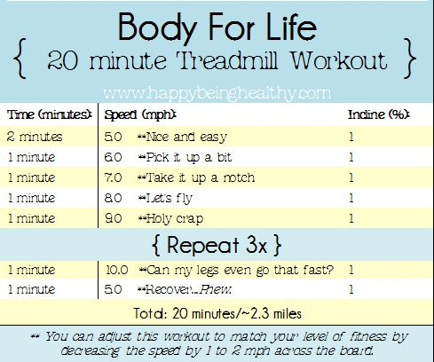Exercise for a Healthy   Pinterest   Treadmill workouts ...