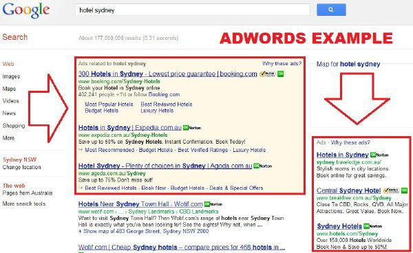 Google Adwords Example  Adwords