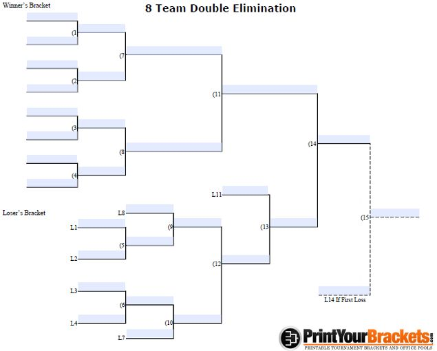 Competition Bracket Template from i.pinimg.com