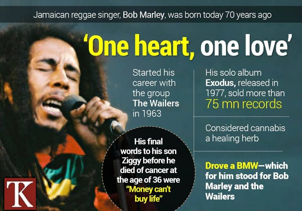"""Robert Nesta """"Bob"""" Marley OM was a Jamaican reggae singer-songwriter, musician, and guitarist who achieved international fame and acclaim.  Died: May 11, 1981, Miami, Florida, United States"""
