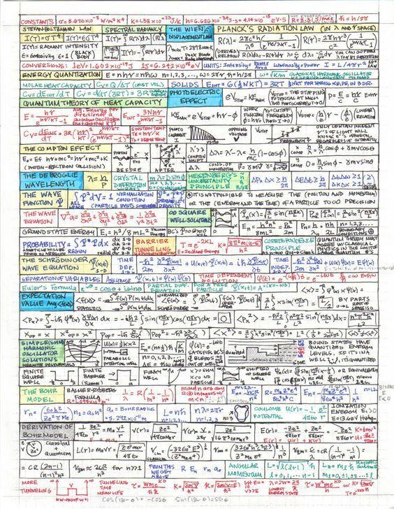 Pin by Damon Watts on physics | Physics cheat sheet, Physics formulas, Physics
