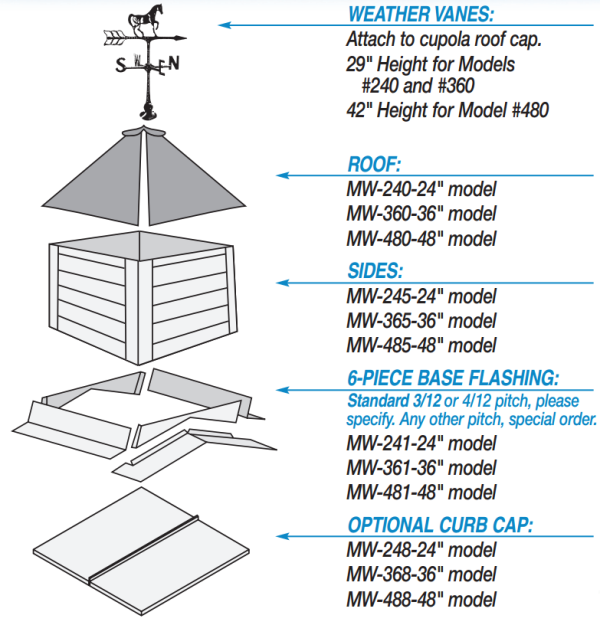 Assembly Of 36 Model 360 Cupola For Post Frame Buildings Post Frame Building Cupolas Shed Design