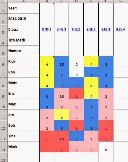 Excel Spreadsheets for Tracking Student Progress Classroom - excel spreadsheets
