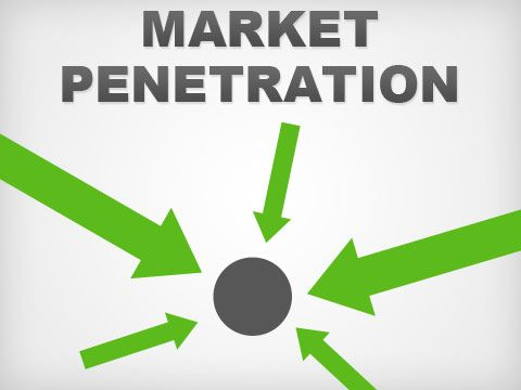 strategies for market penetration Increasing your market penetration is extremely helpful, and once you have a   this is why a market penetration strategy can be a great option when you're.