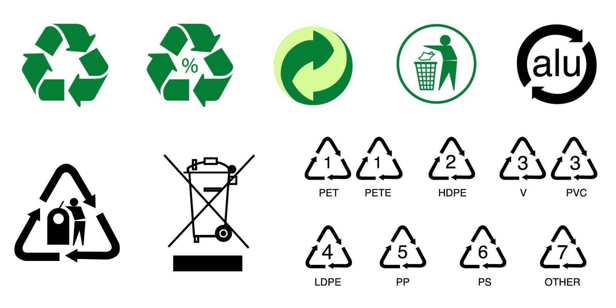 Conoces todos los símbolos del reciclaje? https://t.co/X5HMWBkZvW #ES