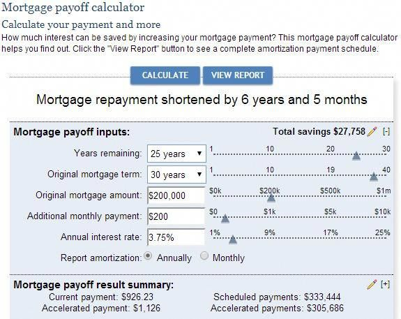 Mortgage Payoff Calculator #DiscountMortgagePoints Discount