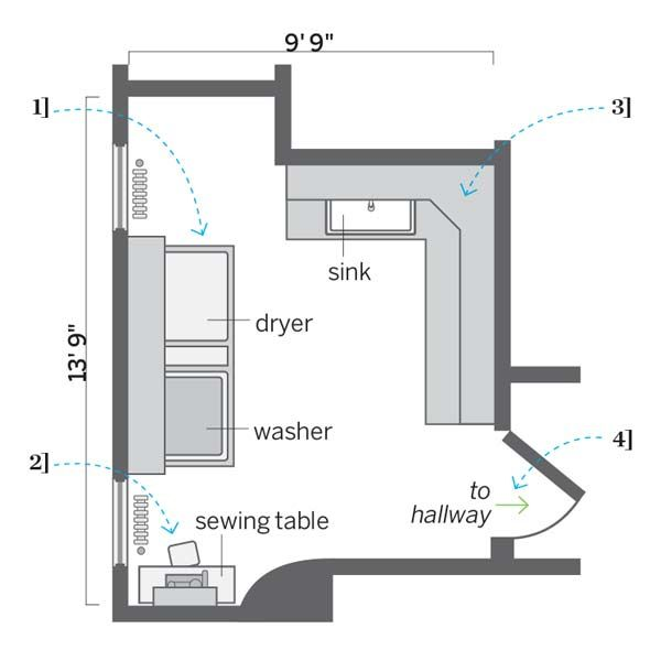 Floor Plan Before After Pretty And Practical Laundry Room Redo Laundry Room Layouts Laundry Room Flooring Room Flooring