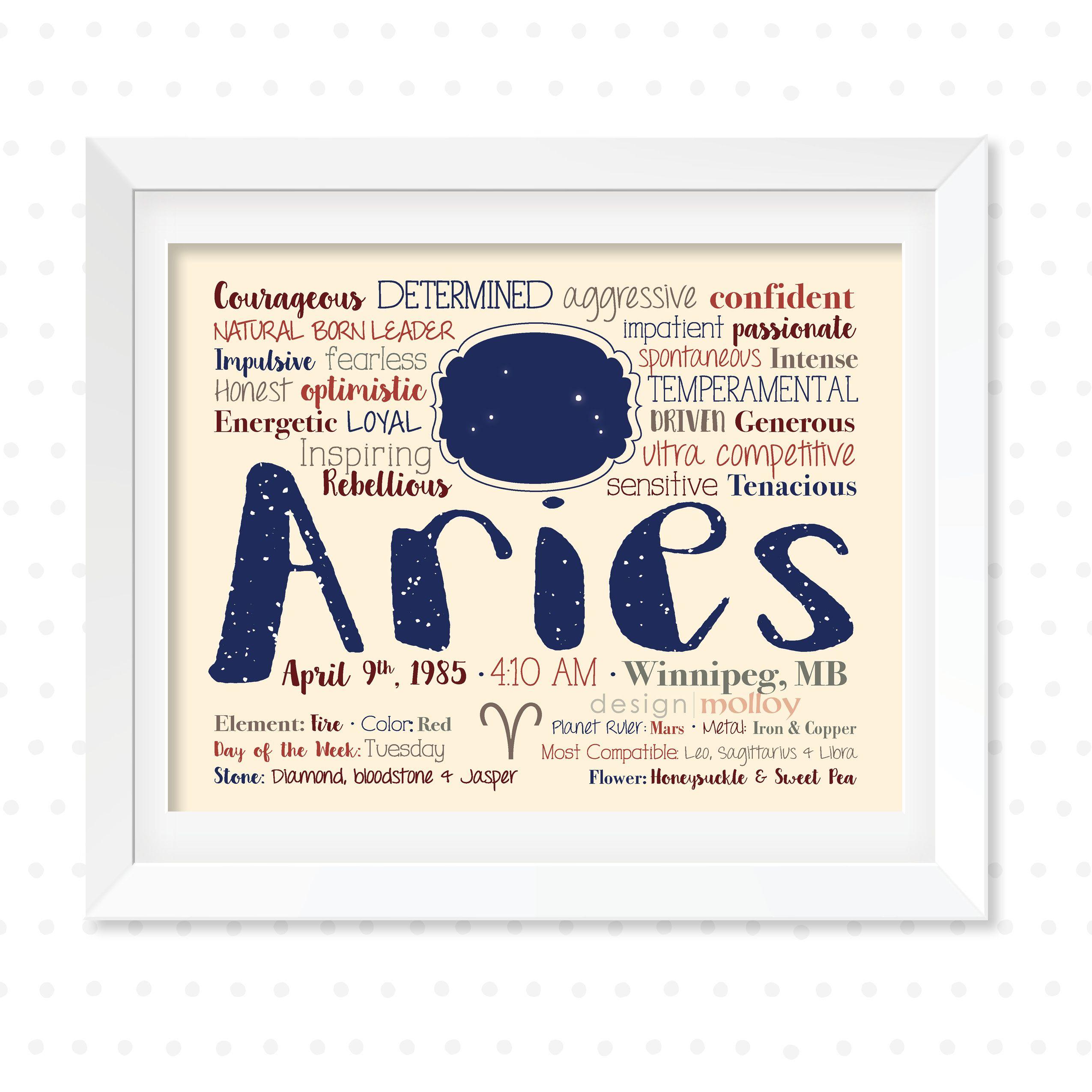 Star Sign Zodiac Horoscope Personalised Handmade Taurus Birthday Card
