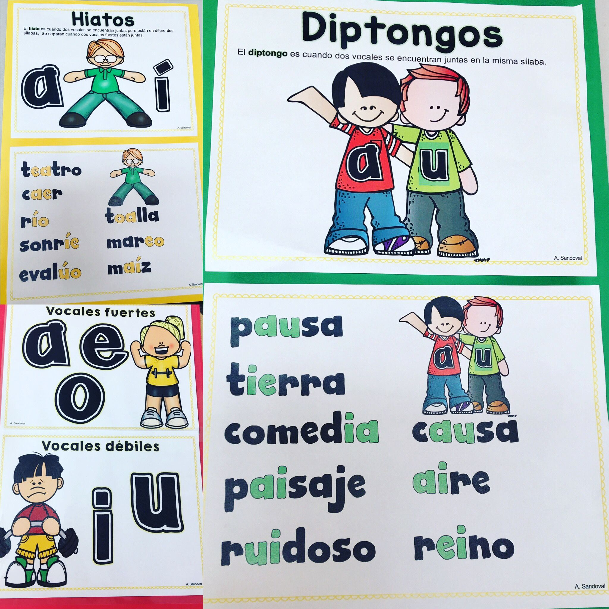 Diptongos Y Hiatos Procedural Writing Anchor Chart Dual Language Classroom Bilingual Teaching