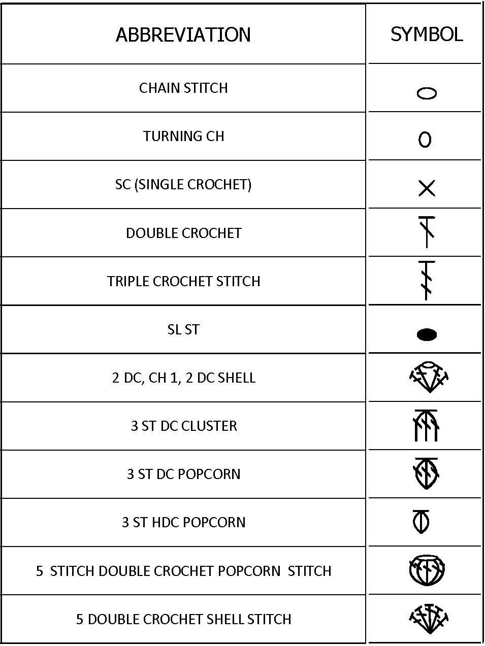 Crochet symbols part 1 | crochet: how tos and sites/ free ...