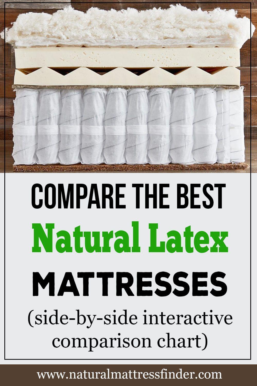 Pin On Natural Mattress Finder