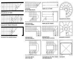 Resultado de imagen para simbologia de planos for Representacion arquitectonica en planos