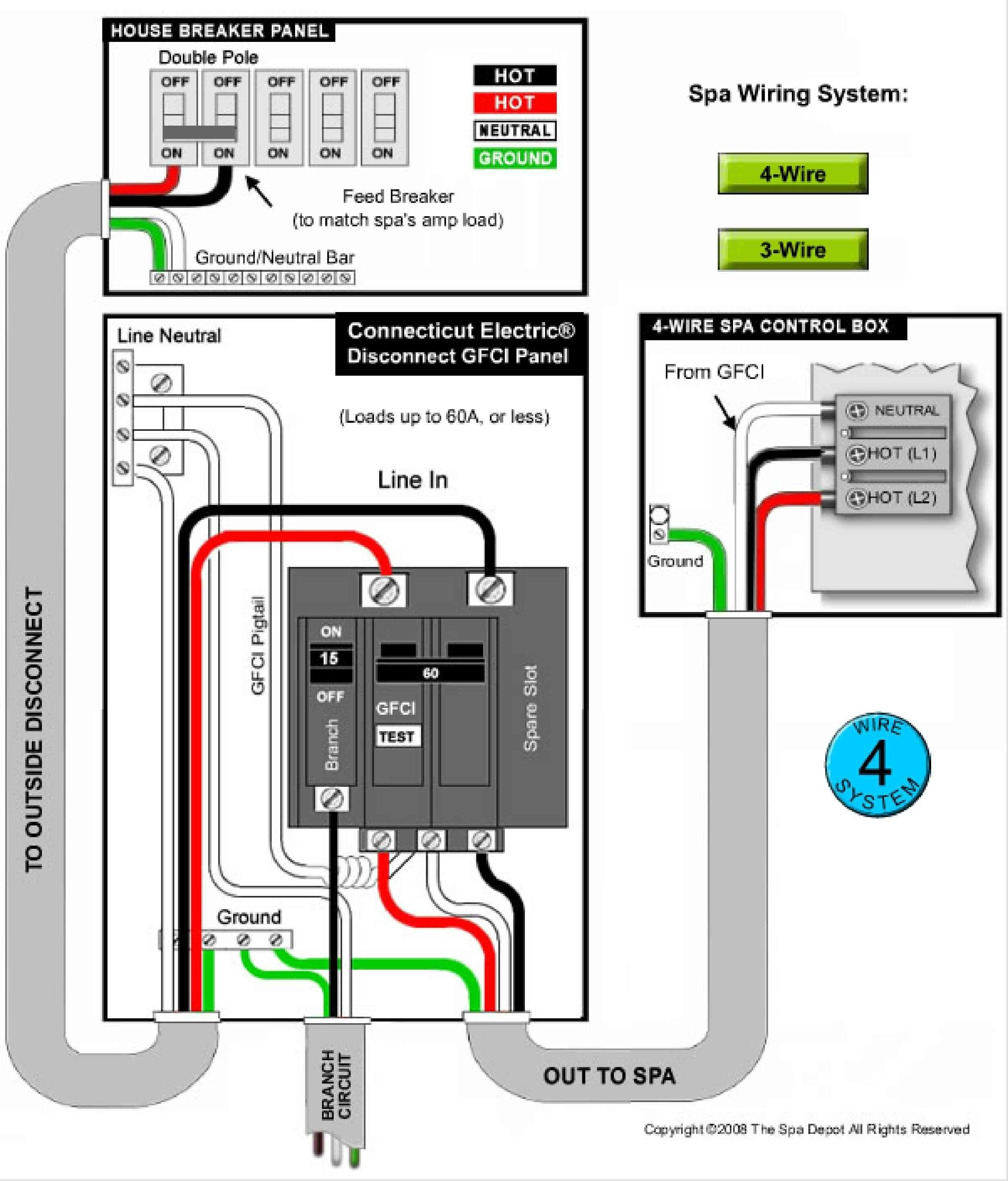 Unique Wiring Diagram For Electric Stove Outlet Diagram Diagramsample Diagramtemplate Wiringdiagram Diagramc Hot Tub Delivery Gfci Electrical Panel Wiring