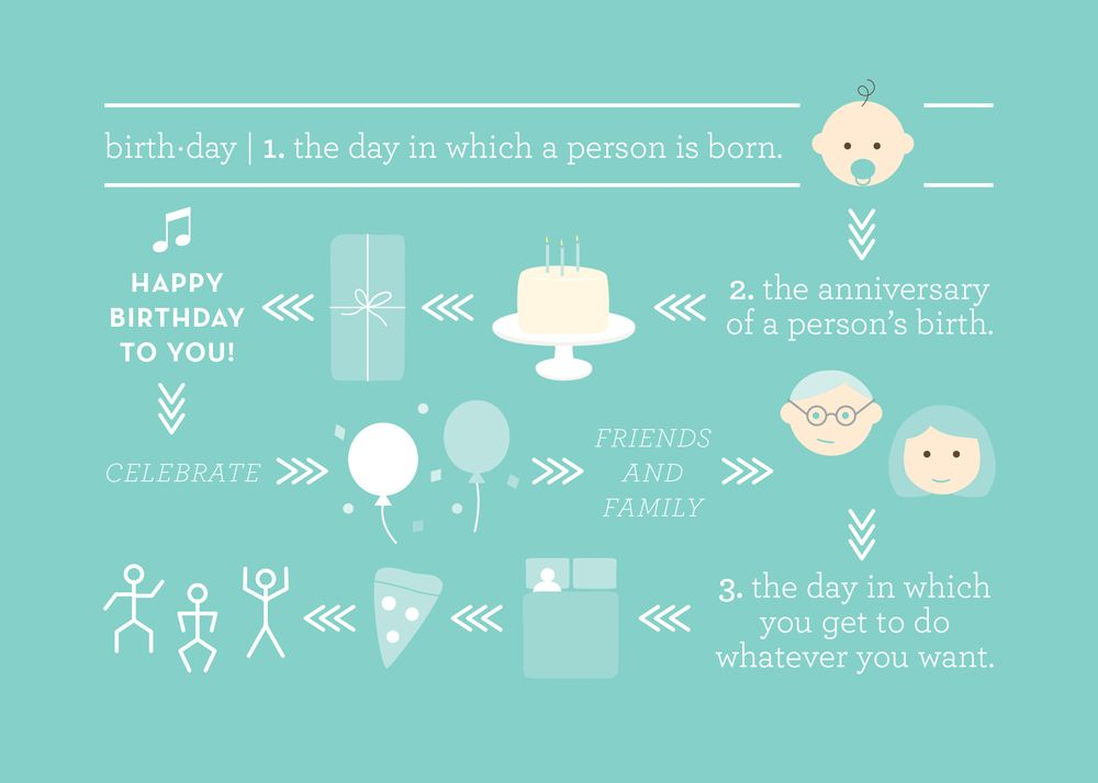 Definition of birthday greeting card from my life greetings definition of birthday greeting card from my life greetings m4hsunfo
