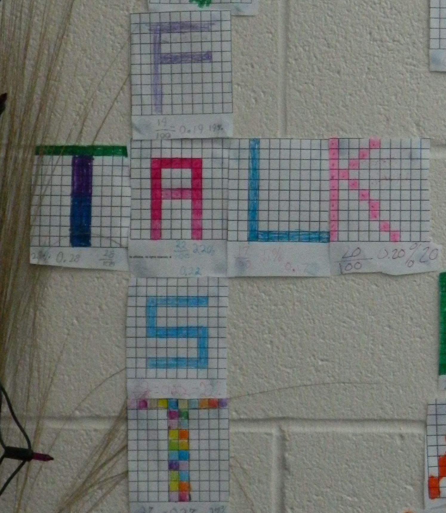 This Was An Activity I Had My Students Do To Review