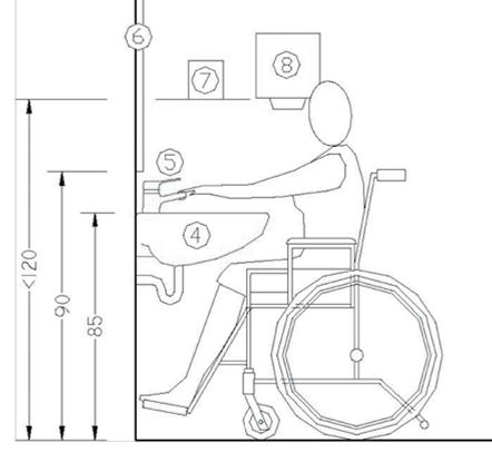 Imagen relacionada de planos y medidas pinterest for Medidas bano discapacitados