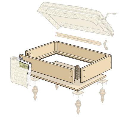 How To Build A Storage Ottoman Diy Storage Ottoman Diy