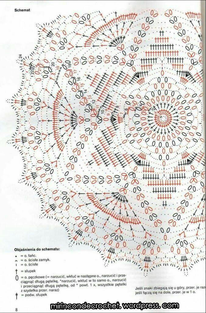 Mi Ultimo Trabajito Super Mandala De 60 Cm De Diametro Almacenamiento De Ganchillo Mandalas Tejidas A Crochet Patrones
