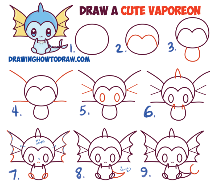 How To Draw Cute Kawaii Chibi Vaporeon From Pokemon Easy Step By Step Drawing Lesson For Beginners How To Draw Step By Step Drawing Tutorials Drawing Lessons Pokemon Drawings Easy Drawings